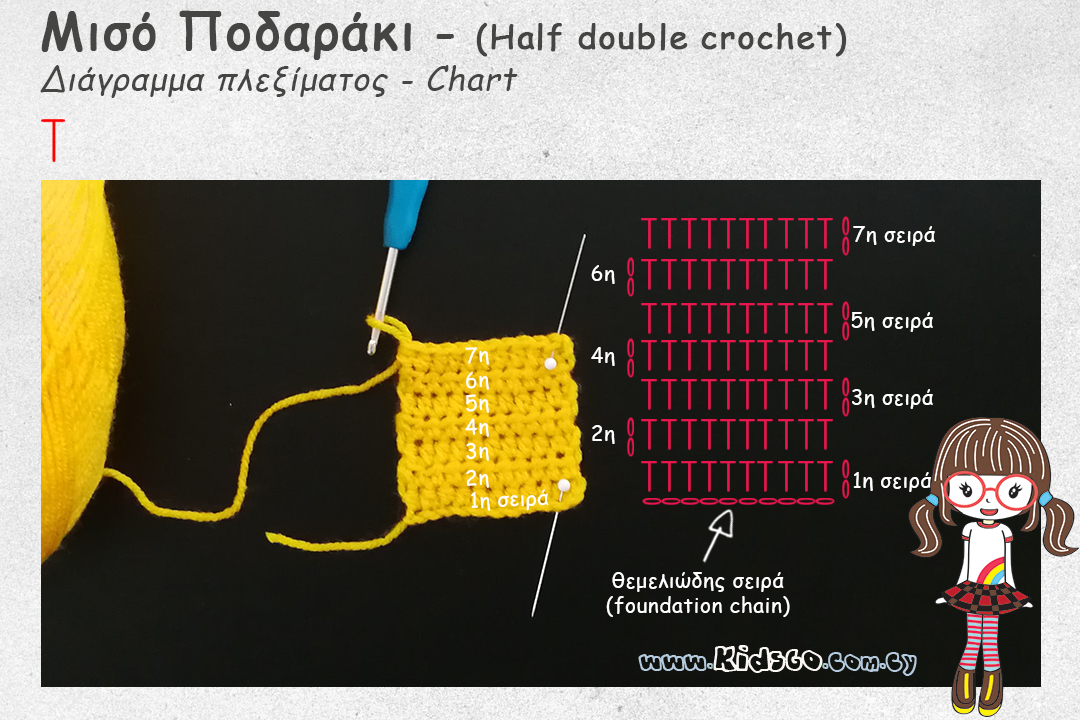 crochet-basic-stitches-half-double-crochet-Chart