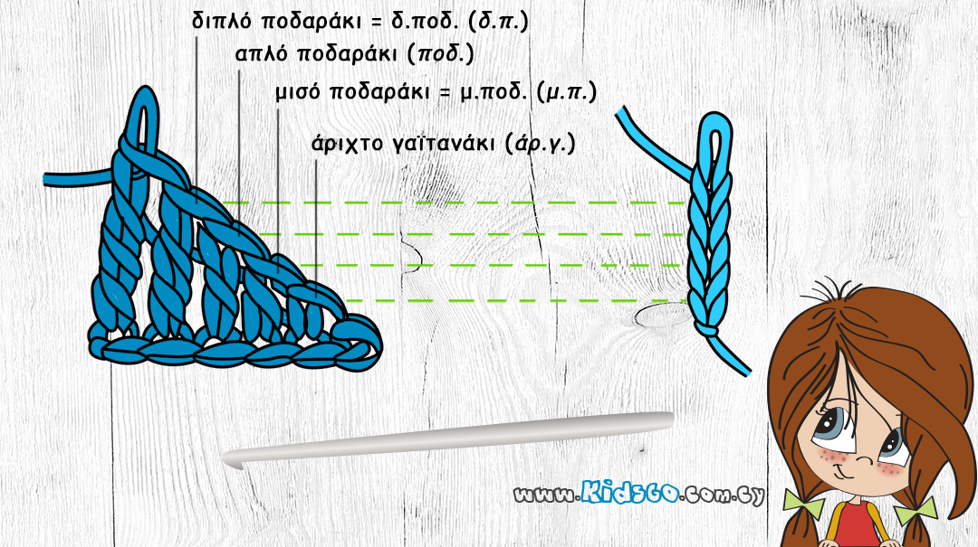 crochet-basic-stitches-turning-chain